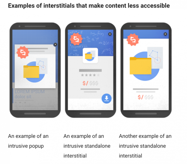 Google's examples of intrusive ads